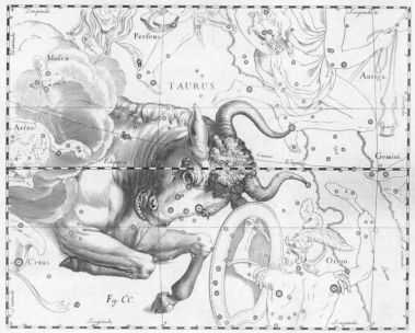 Uranus is moving into Taurus for an 8 year long stay starting March 6th 2019